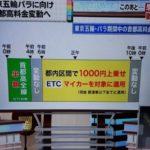 2020東京オリンピックのロードプライシングの期間・時間帯・場所は?