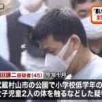 上田謙二の顔写真や犯行現場はどこ?女児2人にわいせつで逮捕!